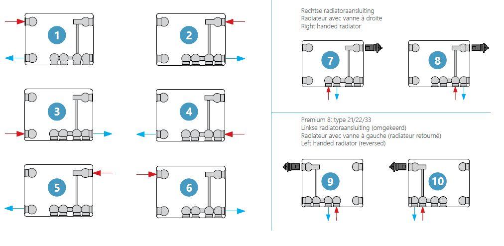 aansluitmogelijkheden 8 connections