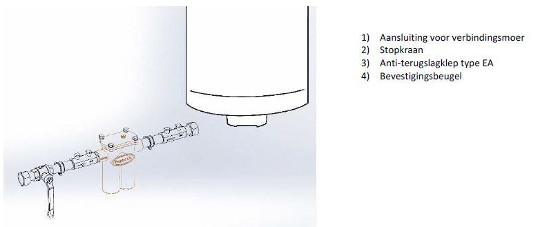 installatie micromet 150b