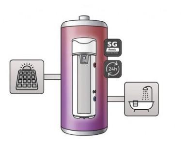Panneaux solaires? Utilisez votre chauffe-eau thermodynamique avec Smart Grid Ready comme batterie thermique