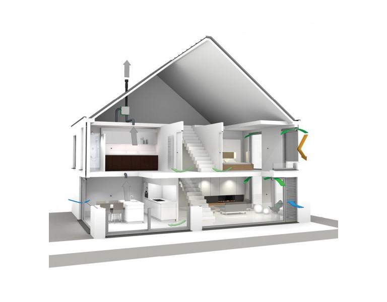 Het belang van ventileren